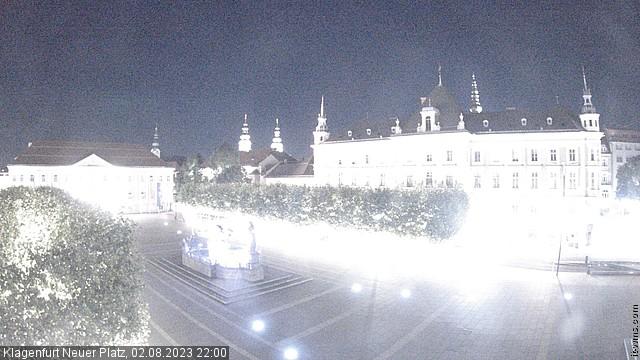 Wetter Klagenfurt 16 Tage